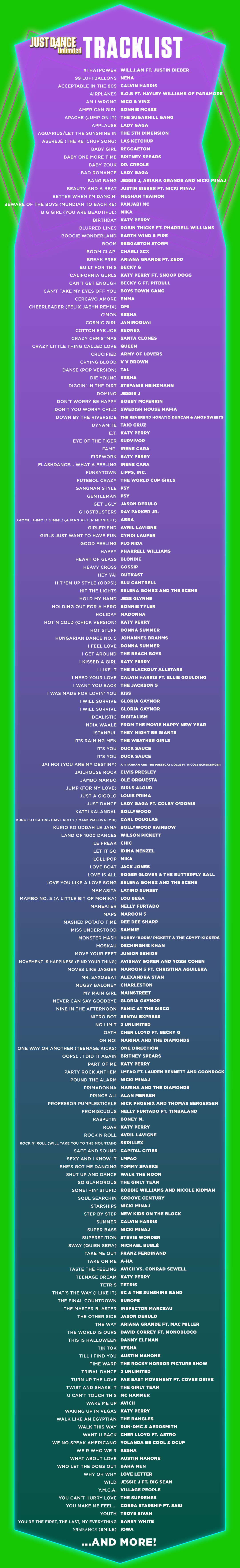 Just Dance Unlimited FullTracklist